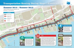 Waterfront Toronto Stage 1 Infographic