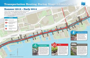 Waterfront Toronto Stage 2 Infographic