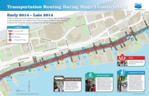 Waterfront Toronto Stage 3 Infographic