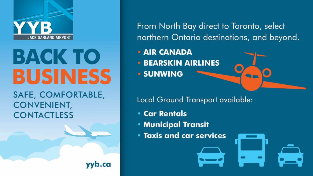 North Bay YYB Infographics Back to Business