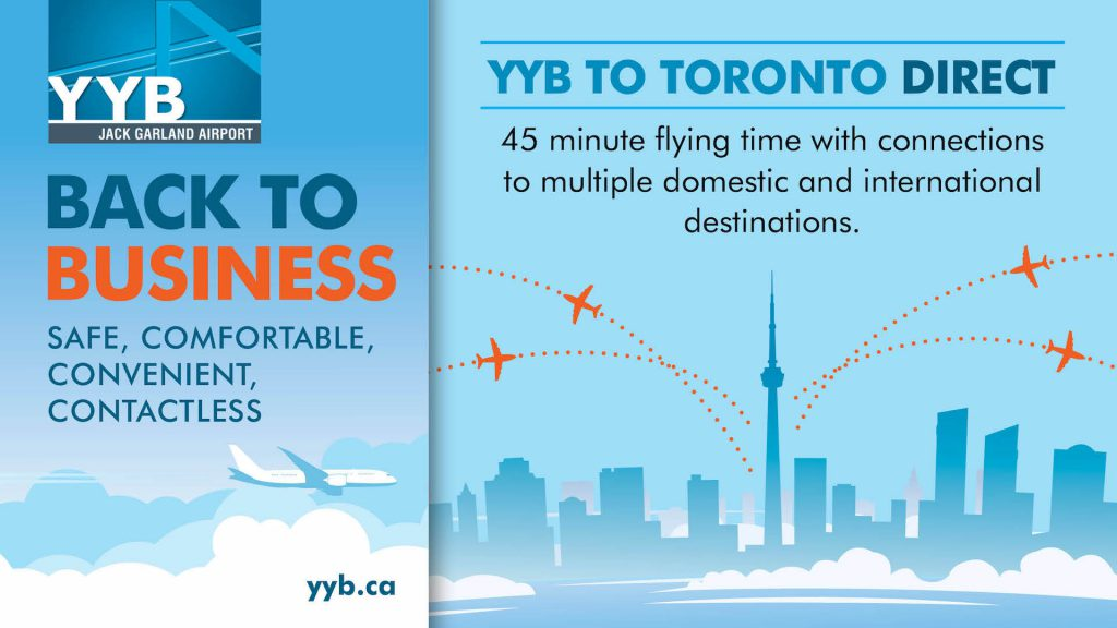 North Bay YYB Infographics Toronto Direct Travel in All Directions
