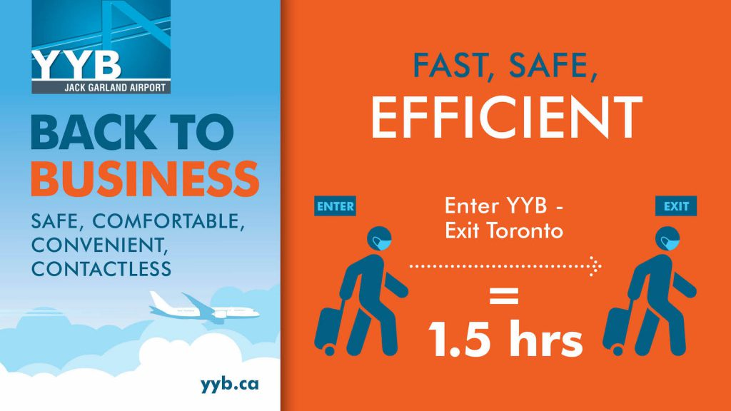 North Bay YYB Infographics Fast, Safe, Efficient