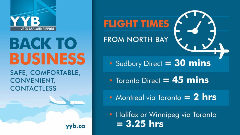 North Bay YYB Infographics Flight Times