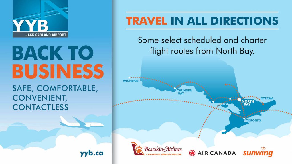 North Bay YYB Infographics