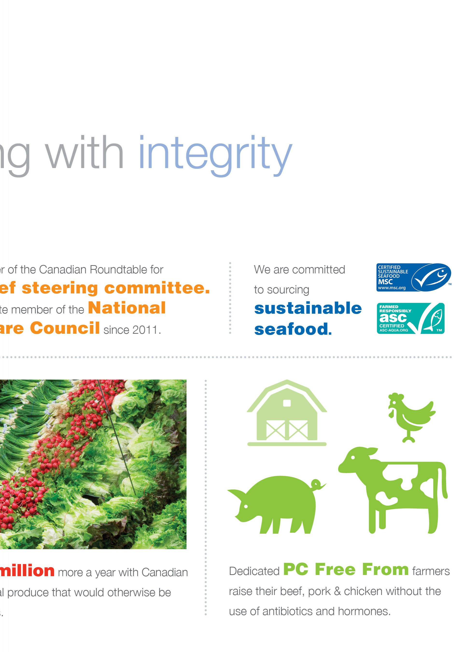 Loblaws Canada Infographic Sourcing with Integrity