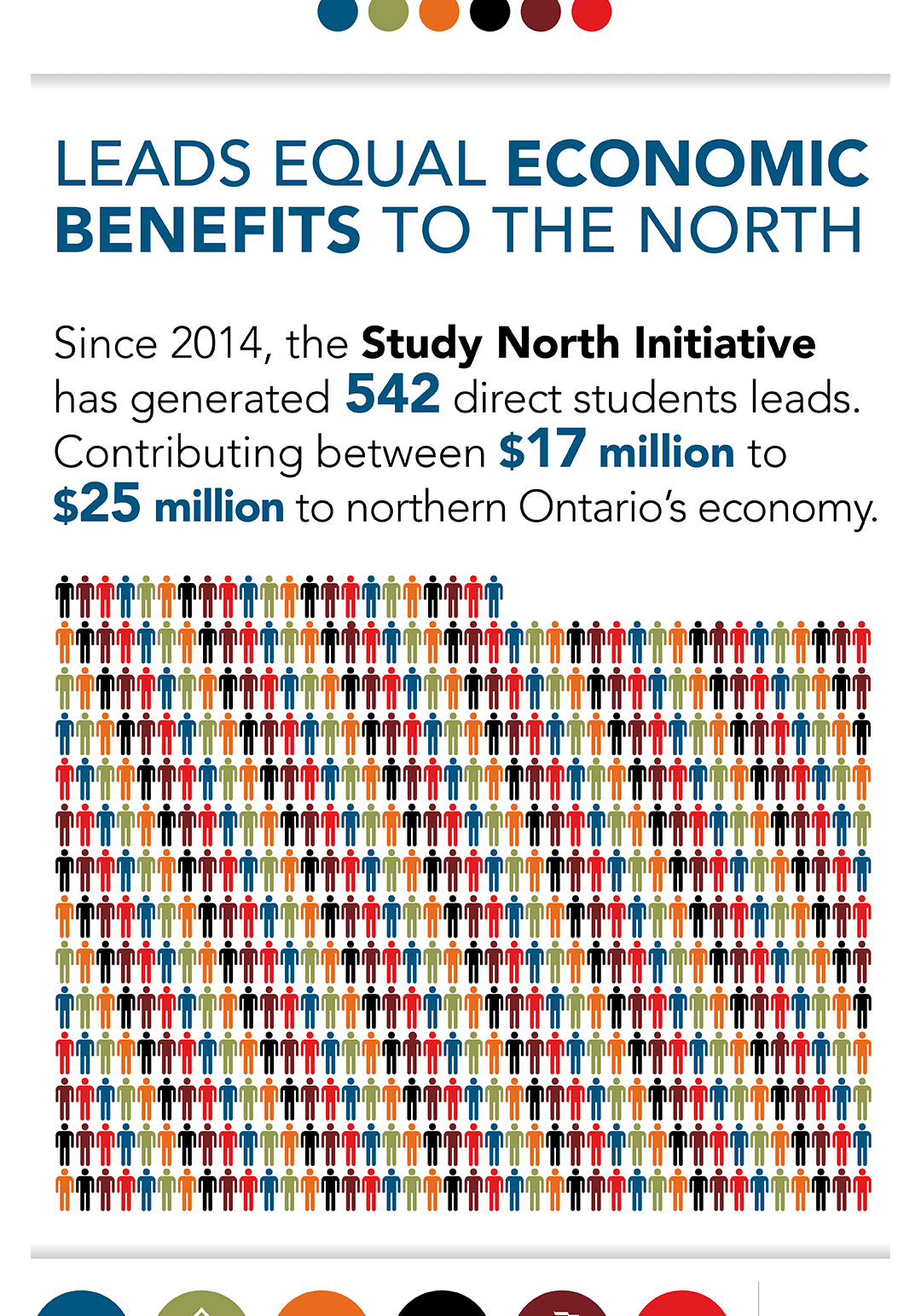 Study North Initiative Infographics