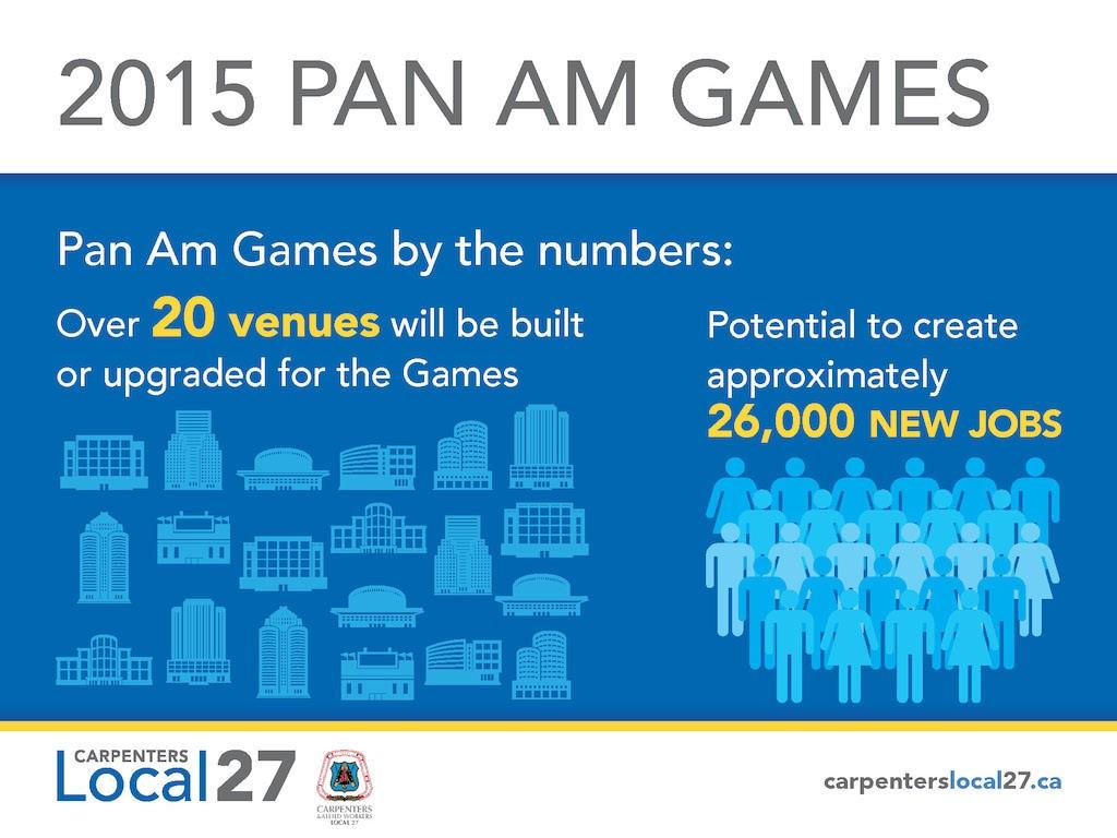 Carpenters Local 27 Infographics 2015 Pan Am Games